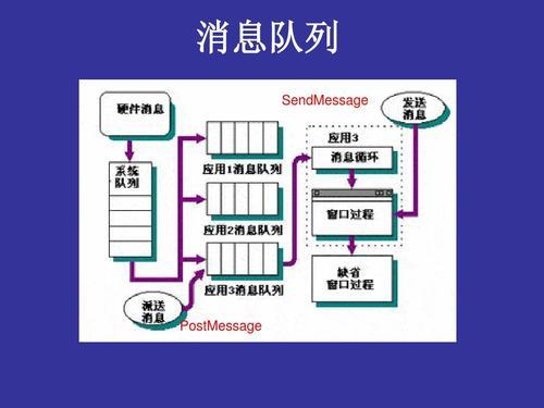sendmessage.jpg